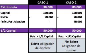 ejemplo-capitalizacion-y-solvencia